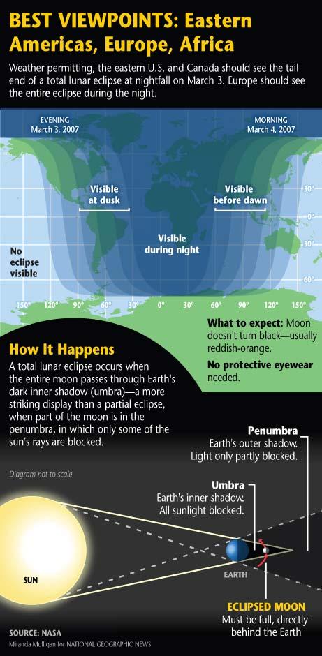 070302-lunar-eclipse.jpg